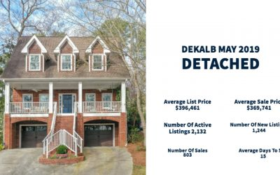 DeKalb County, your May 2019 detached housing stats are in!