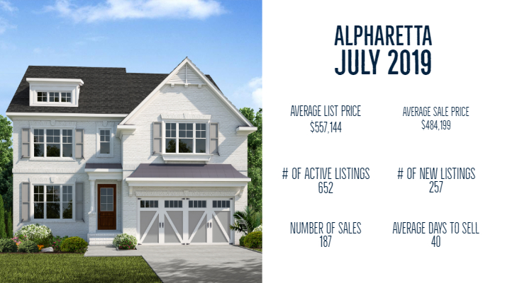 Alpharetta! What's Your Worth?