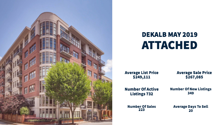 DeKalb County, your May 2019 attached housing stats are in!