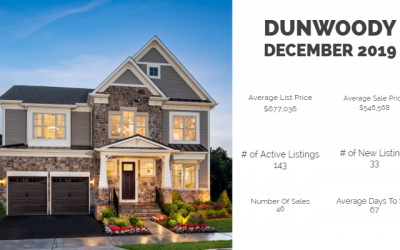 Dunwoody! What's Your Worth?